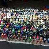 Watches Market